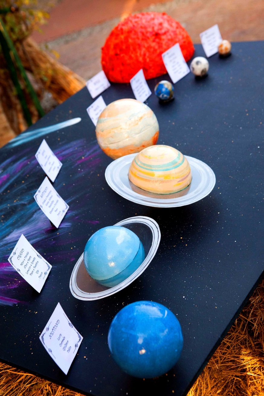 Matrimonio Tema Pianeti : Matrmonio con parentesi astronomia forum skylive